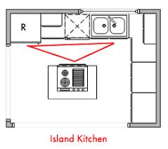 island kitchen layout island kitchen uniwood