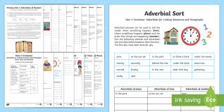 year 5 and 6 relative clauses and relative pronouns activity