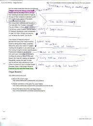 Example Of Poem Analysis Essay Explication Essay Example
