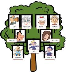 editable family tree with siblings my family tree a ws