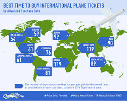 whens canadian thanksgiving when should you book an international flight cheapair