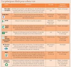 fourniture de bureau d馭inition quels labels verts pour quels produits