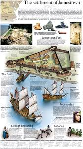 best 25 colonial america ideas on pinterest colonial america