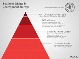 seek out chateauneuf du pape wine wine folly