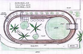 garden railway layout plans garden
