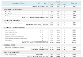 House Flipping Spreadsheet Repair Cost Report Builder House Flipping Spreadsheet