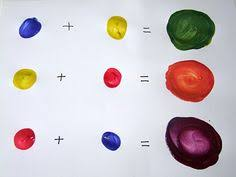 primary and secondary colors paint each hand a primary colour and
