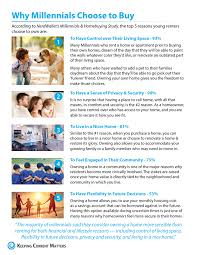 why millennials choose to buy infographic stacey towns realty llc