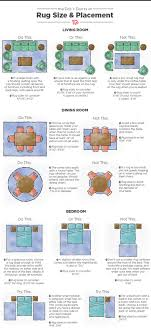 Rug Size For Living Room Home Design Ideas - Dining room rug size