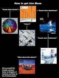 Muse Meme - muse flowchart know your meme