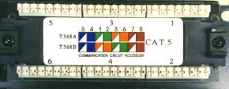 cat6 patch panel wiring help inside cat6 patch panel wiring
