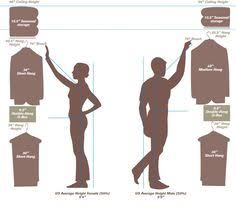 hanging picture height dimensions for half height and full height hanging spaces click