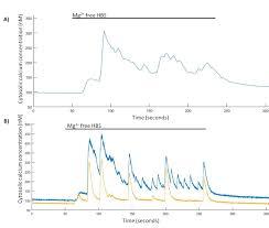 liquid light guide pe 340fura led illumination system for fura 2 calcium imaging