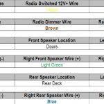 2003 pontiac grand am radio wiring diagram 2003 pontiac grand am