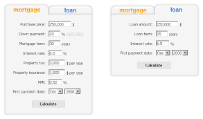Estimate Mortgage Loan Amount by Free Mortgage Widgets