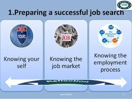 Job Seekers Resume by Job Search U0026 Resume