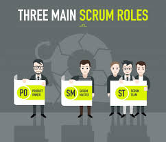 Ba Roles And Responsibilities Skillcubator Business Analyst In A Scrum Environment