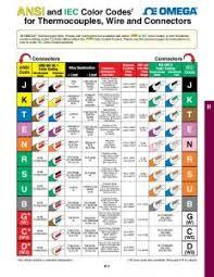 color codes ford 2001 u20132011 mafiadoc com