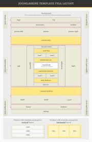 joomla blank template joomla template jsn sky by joomlashine com layout