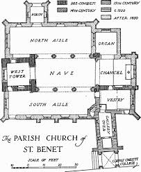 ecclesiastical buildings parish churches british history online