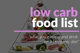 low carb food list u2013 what you can eat u0026 drink on keto diet keto