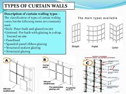 Unitized Curtain Wall Curtain Walls Advanced Structural Systems