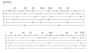 tutorial gitar lagu virgoun bukti intro tab virgoun surat cinta untuk starla