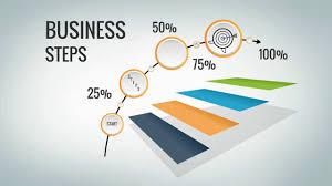 business steps prezi template youtube
