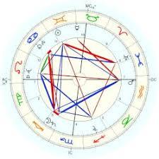 George H W Bush Date Of Birth George H W Bush Horoscope For Birth Date 12 June 1924 Born In