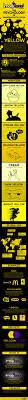 the psychology of yellow branding infographic imagibrand