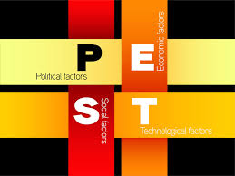 what is pestle analysis a tool for business analysis
