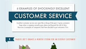 Good Customer Service Skills Resume 6 Examples Of Good Customer Service Skills Real Estate Agent U