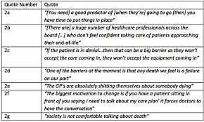 quotes that express confidence a qualitative inquiry into the barriers and facilitators to