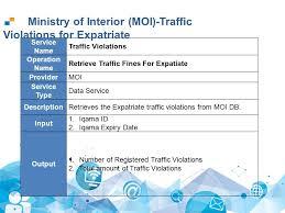 Ministry Of Interior Saudi Arabia Traffic Violation 13 03 2016 Copyright E Government Program Yesser Ppt Download
