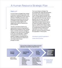 hr strategy template human resource strategy template