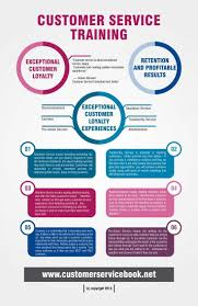 Sample Of Block Letter Format by Curriculum Vitae How To Make A Work Resume Weaknesses For Job