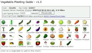 Vegetable Garden Layout Guide Design Garden Software For Vegetable Gardening Vegtables Stunning