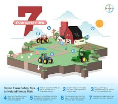 7 farm safety tips to help minimize risk agriculture education