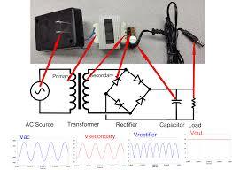 ac vs dc voltage wiring diagram components