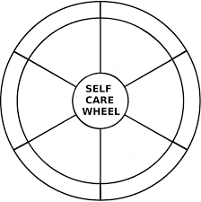 Counselor Self Care Tips Self Care Wheel Blank Physical Psychological Emotional Personal