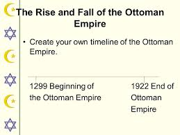Fall Of The Ottomans Breakup Of The Ottoman Empire Conflict Begins In The Middle East