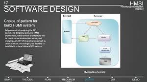 h m si e social hmsi hotel management system integrated 01 startthe ideaplanrequirem