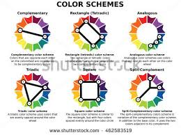 color wheel schemes type color schemes complementary rectangletetradic analogoustriadic