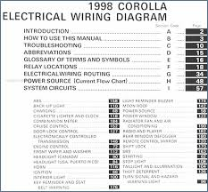 wiring diagram for 2001 toyota corolla altaoakridge