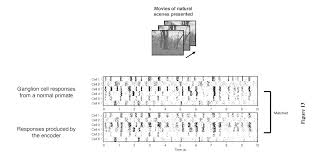 patent us20130110236 retina prosthesis google patents