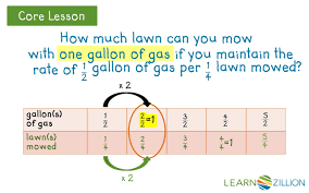 complex fractions and unit rates worksheet answers understand
