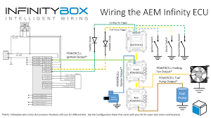 wiring the aem infinity ecu u2022 infinitybox