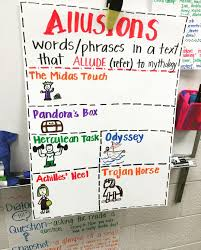 allusion and greek mythology anchor chart perfect for teaching