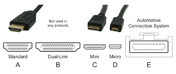 s video to component cable wiring diagram s video connection