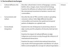 language setting pattern used in society sociocultural exchanges the geographer online